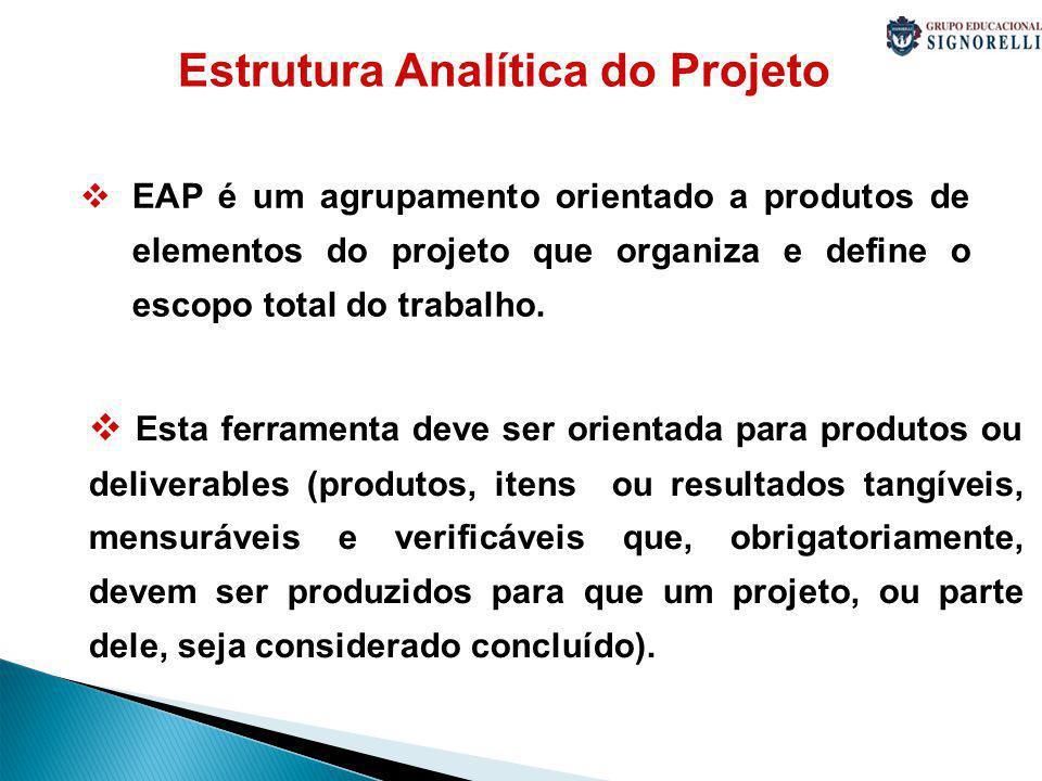 Estrutura Analítica do Projeto EAP é um agrupamento orientado a produtos de elementos do projeto que organiza e define o escopo total do trabalho.