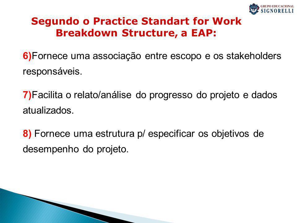 6)Fornece uma associação entre escopo e os stakeholders responsáveis.