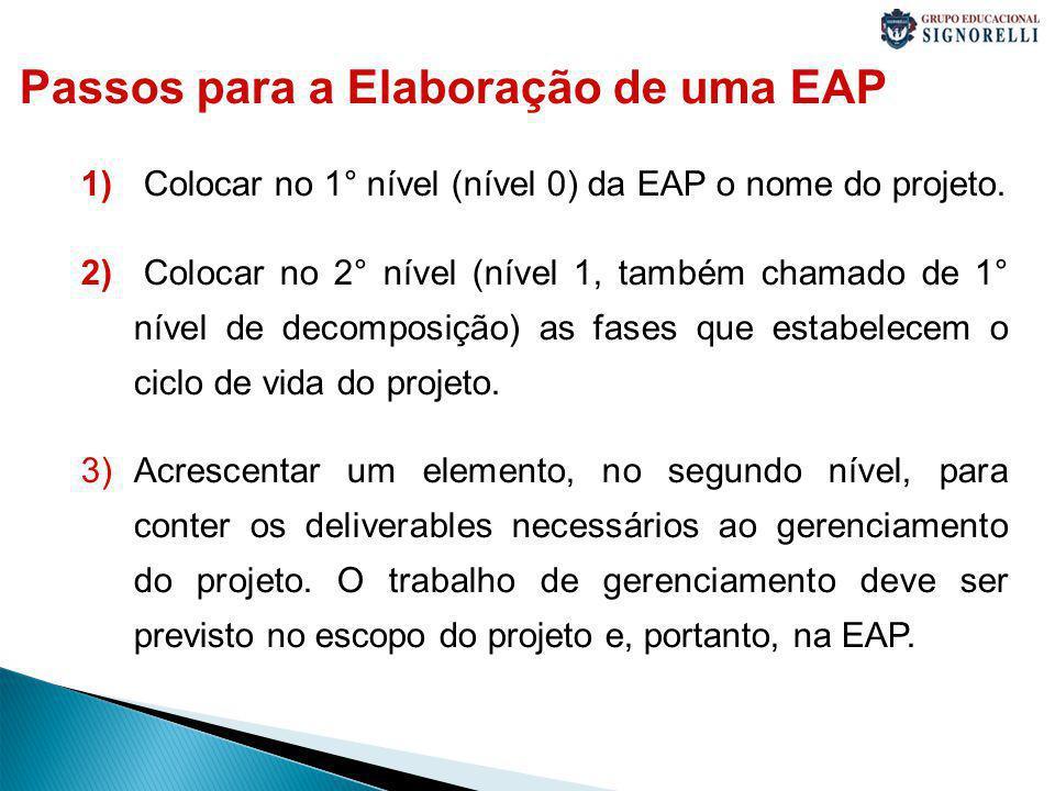 1) Colocar no 1° nível (nível 0) da EAP o nome do projeto.