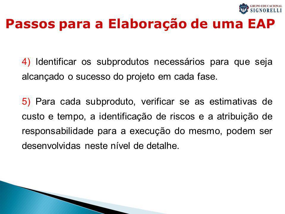 4) Identificar os subprodutos necessários para que seja alcançado o sucesso do projeto em cada fase.