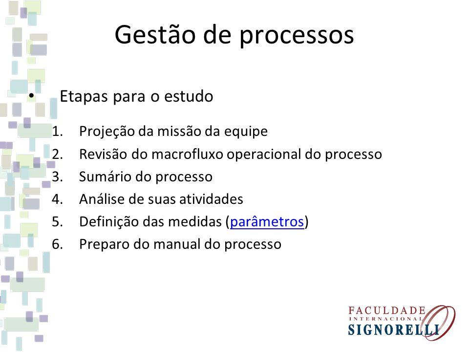 Gestão de processos Etapas para o estudo 1.Projeção da missão da equipe 2.Revisão do macrofluxo operacional do processo 3.Sumário do processo 4.Anális