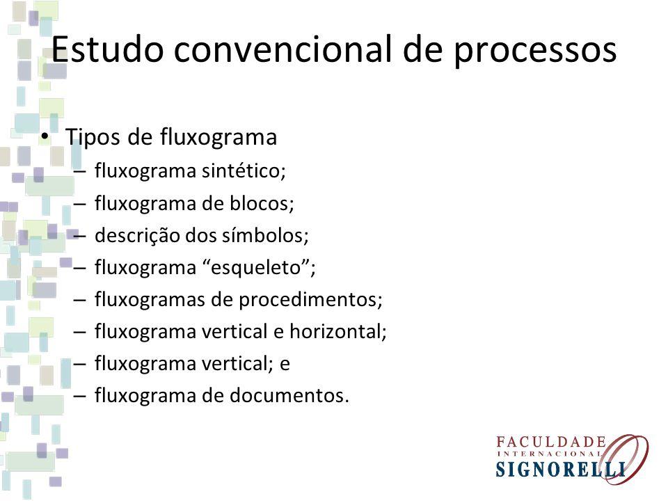 Estudo convencional de processos Tipos de fluxograma – fluxograma sintético; – fluxograma de blocos; – descrição dos símbolos; – fluxograma esqueleto;
