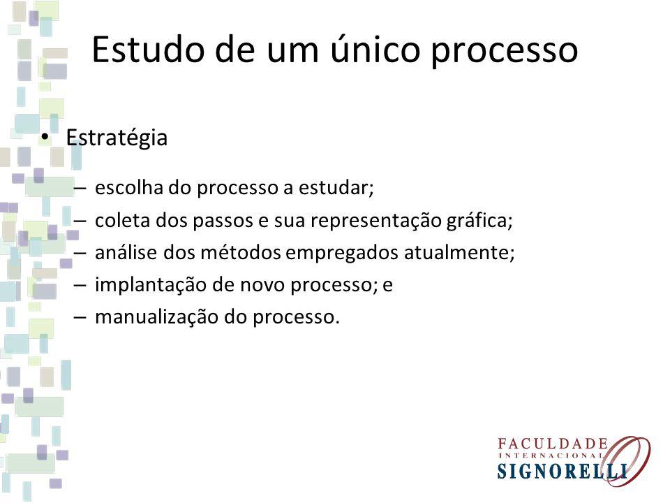 Estudo de um único processo Estratégia – escolha do processo a estudar; – coleta dos passos e sua representação gráfica; – análise dos métodos emprega