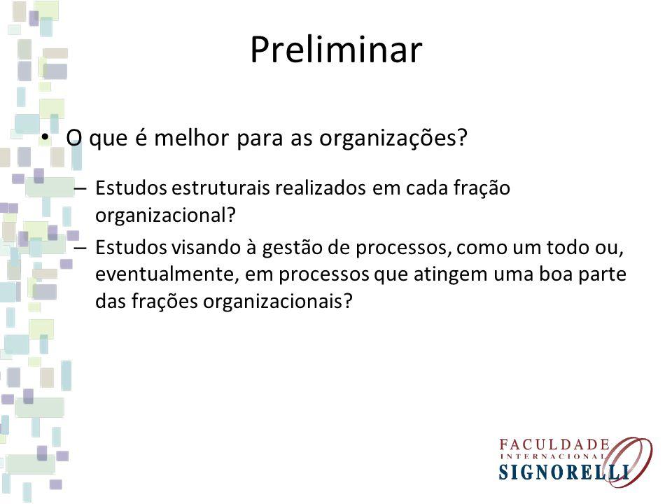 Preliminar O que é melhor para as organizações? – Estudos estruturais realizados em cada fração organizacional? – Estudos visando à gestão de processo
