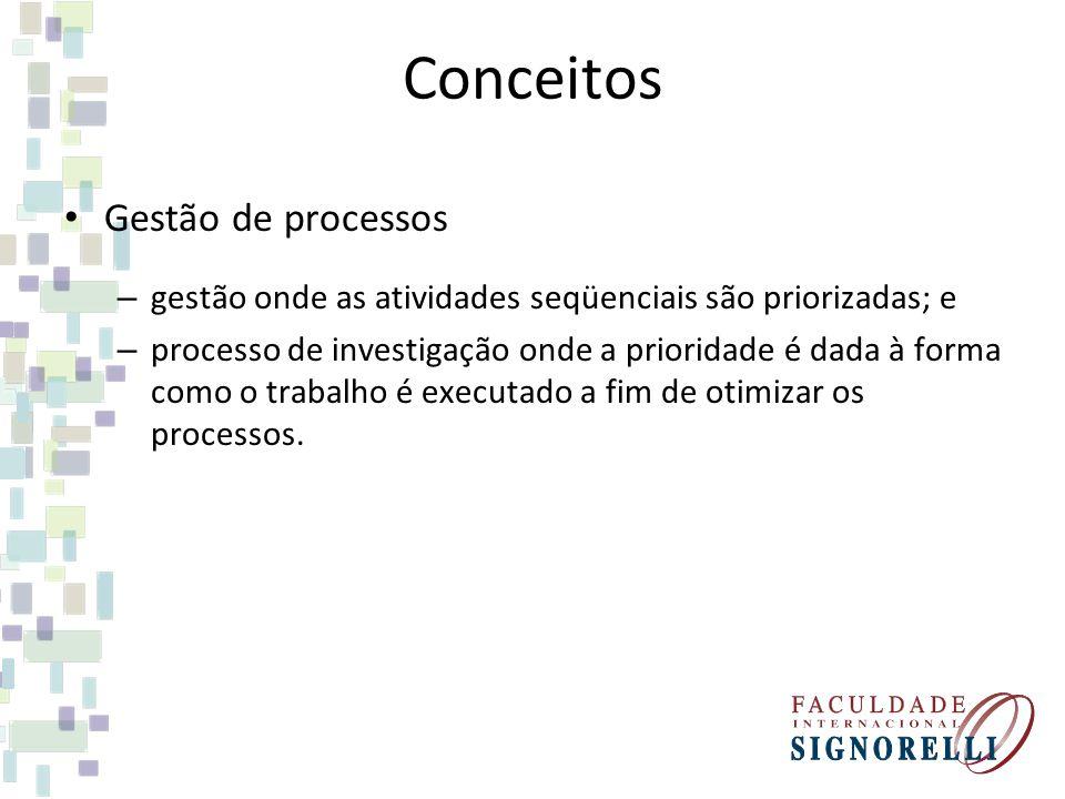 Conceitos Gestão de processos – gestão onde as atividades seqüenciais são priorizadas; e – processo de investigação onde a prioridade é dada à forma c