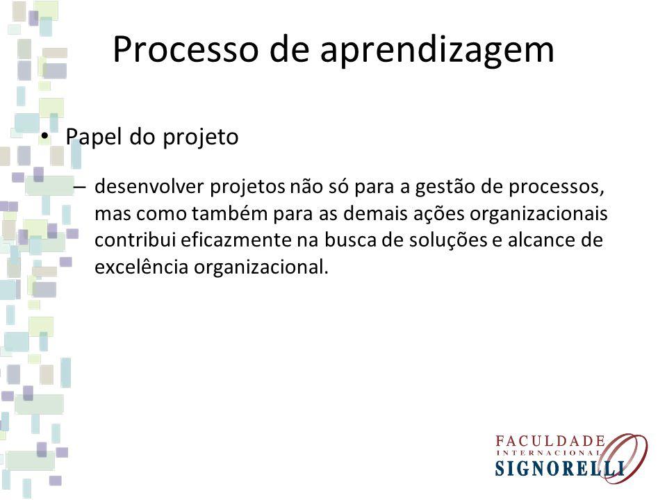 Processo de aprendizagem Papel do projeto – desenvolver projetos não só para a gestão de processos, mas como também para as demais ações organizaciona