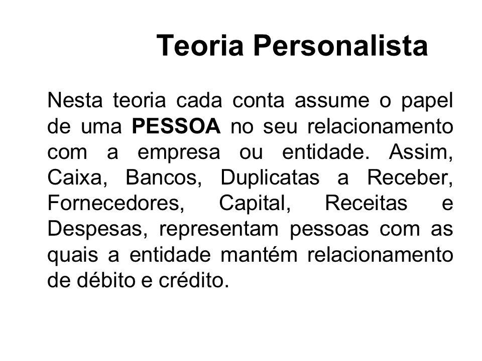 Teoria Personalista Nesta teoria cada conta assume o papel de uma PESSOA no seu relacionamento com a empresa ou entidade. Assim, Caixa, Bancos, Duplic