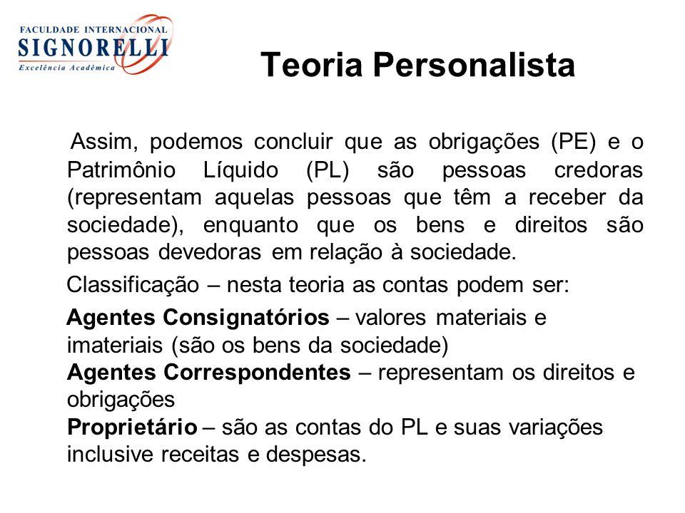 Teoria Personalista Assim, podemos concluir que as obrigações (PE) e o Patrimônio Líquido (PL) são pessoas credoras (representam aquelas pessoas que t