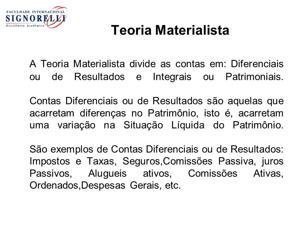 Teoria Materialista A Teoria Materialista divide as contas em: Diferenciais ou de Resultados e Integrais ou Patrimoniais. Contas Diferenciais ou de Re