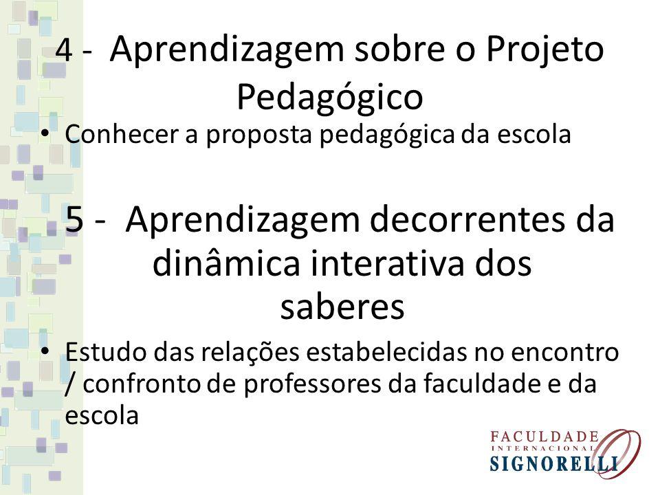 4 - Aprendizagem sobre o Projeto Pedagógico Conhecer a proposta pedagógica da escola 5 - Aprendizagem decorrentes da dinâmica interativa dos saberes E