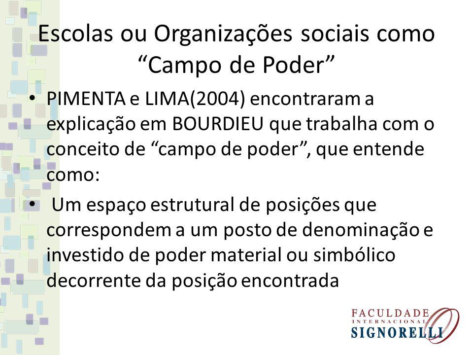 Escolas ou Organizações sociais como Campo de Poder PIMENTA e LIMA(2004) encontraram a explicação em BOURDIEU que trabalha com o conceito de campo de
