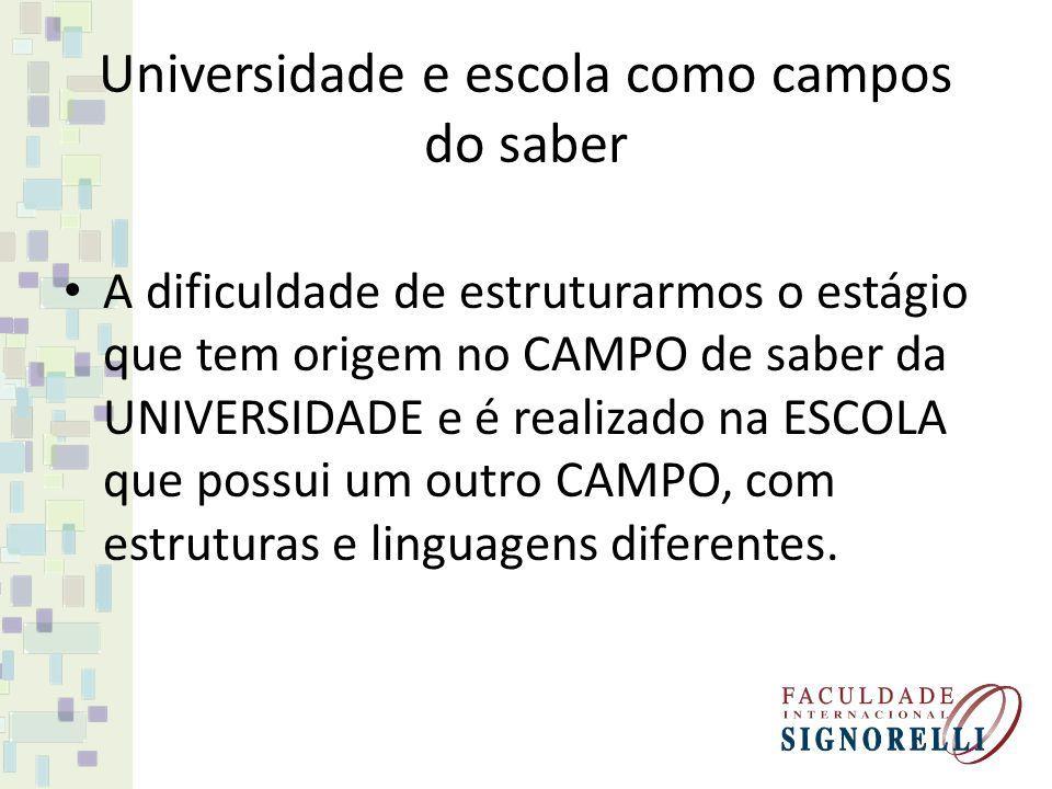 Universidade e escola como campos do saber A dificuldade de estruturarmos o estágio que tem origem no CAMPO de saber da UNIVERSIDADE e é realizado na