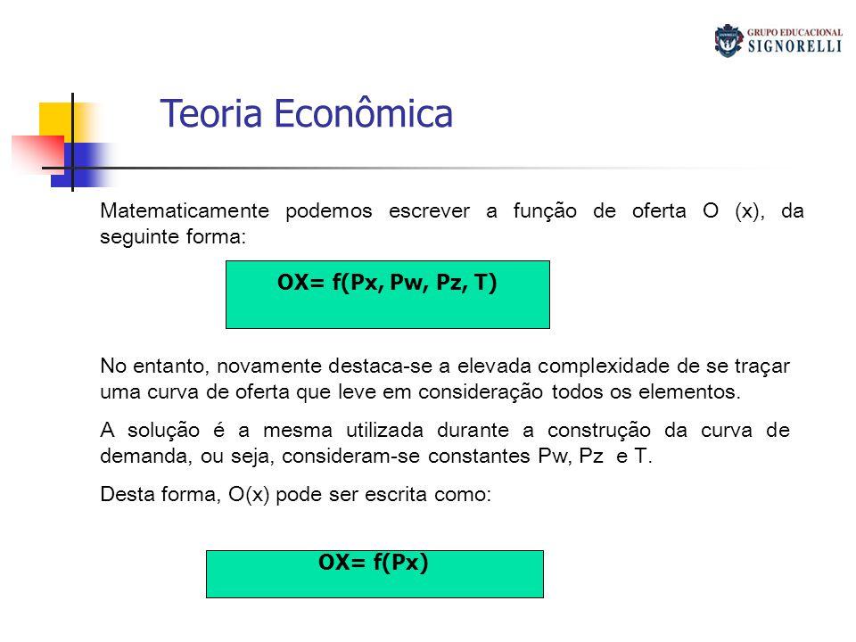 Matematicamente podemos escrever a função de oferta O (x), da seguinte forma: Teoria Econômica OX= f(Px, Pw, Pz, T) No entanto, novamente destaca-se a