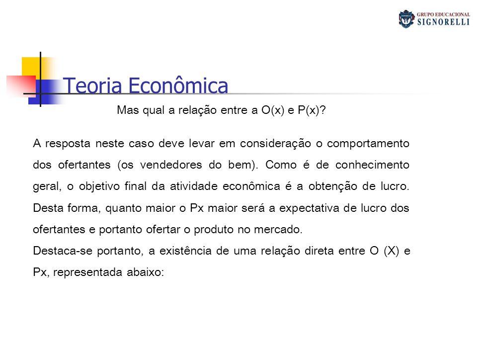 Teoria Econômica Mas qual a relação entre a O(x) e P(x)? A resposta neste caso deve levar em consideração o comportamento dos ofertantes (os vendedore