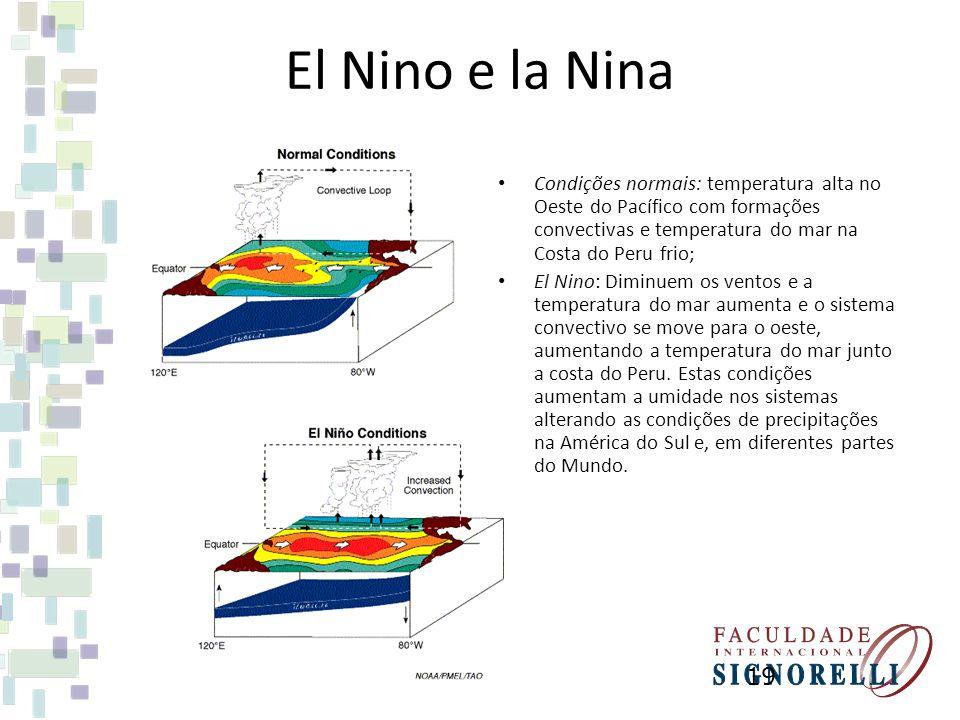 El Nino e la Nina Condições normais: temperatura alta no Oeste do Pacífico com formações convectivas e temperatura do mar na Costa do Peru frio; El Ni