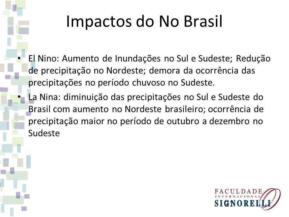 Impactos do No Brasil El Nino: Aumento de Inundações no Sul e Sudeste; Redução de precipitação no Nordeste; demora da ocorrência das precipitações no