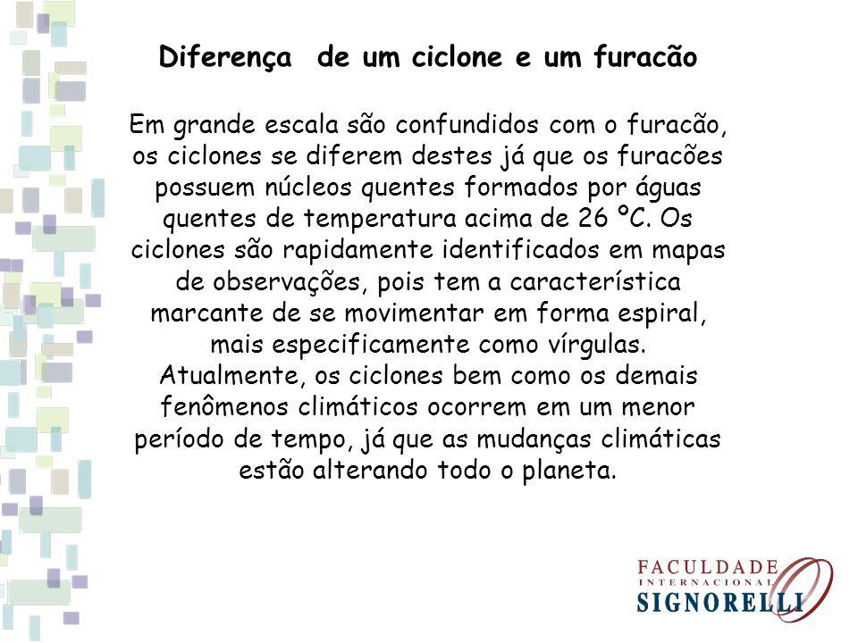 Diferença de um ciclone e um furacão Em grande escala são confundidos com o furacão, os ciclones se diferem destes já que os furacões possuem núcleos