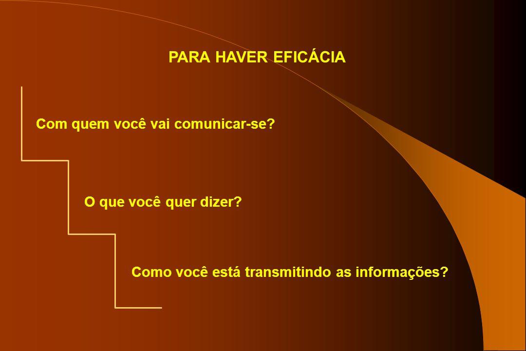 PARA HAVER EFICÁCIA Com quem você vai comunicar-se? O que você quer dizer? Como você está transmitindo as informações?