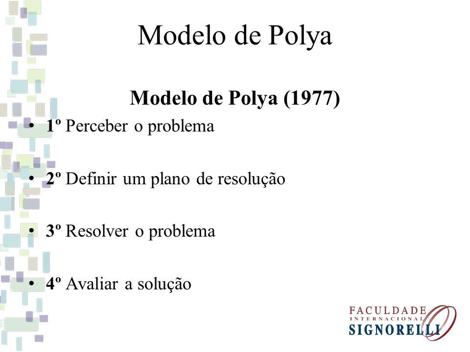 Modelo de Polya Modelo de Polya (1977) 1º Perceber o problema 2º Definir um plano de resolução 3º Resolver o problema 4º Avaliar a solução