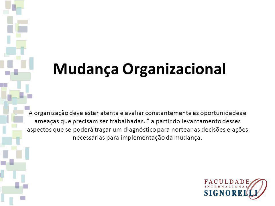 Mudança Organizacional A organização deve estar atenta e avaliar constantemente as oportunidades e ameaças que precisam ser trabalhadas. É a partir do
