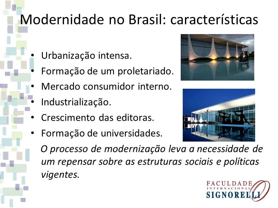 Modernidade no Brasil: características Urbanização intensa. Formação de um proletariado. Mercado consumidor interno. Industrialização. Crescimento das