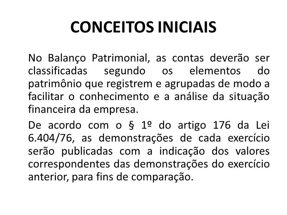 CONCEITOS INICIAIS No Balanço Patrimonial, as contas deverão ser classificadas segundo os elementos do patrimônio que registrem e agrupadas de modo a
