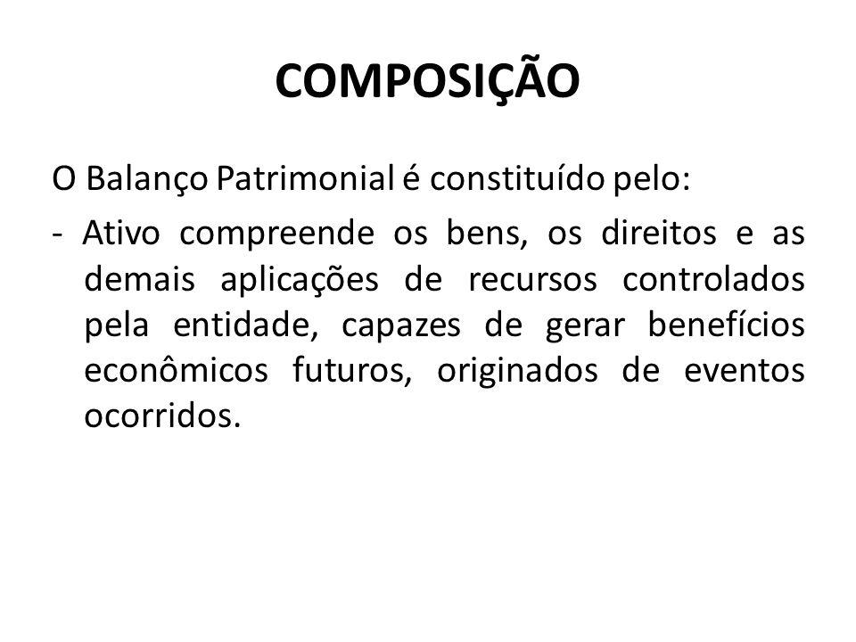 COMPOSIÇÃO O Balanço Patrimonial é constituído pelo: - Ativo compreende os bens, os direitos e as demais aplicações de recursos controlados pela entid