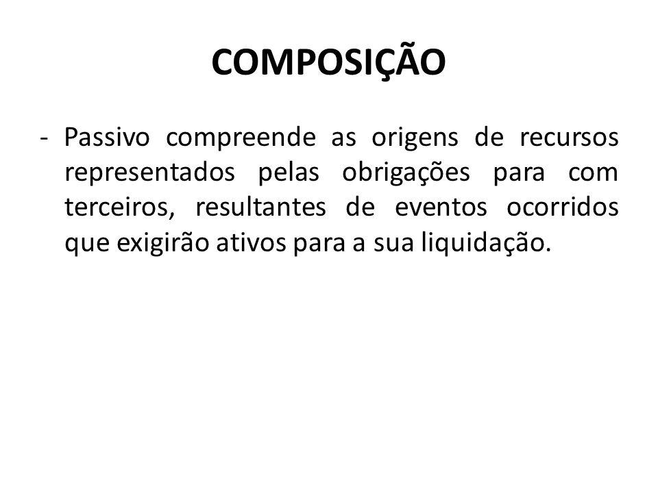 COMPOSIÇÃO - Passivo compreende as origens de recursos representados pelas obrigações para com terceiros, resultantes de eventos ocorridos que exigirã