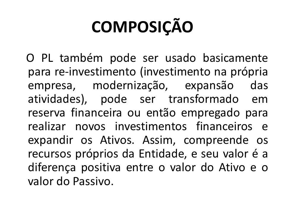 COMPOSIÇÃO O PL também pode ser usado basicamente para re-investimento (investimento na própria empresa, modernização, expansão das atividades), pode