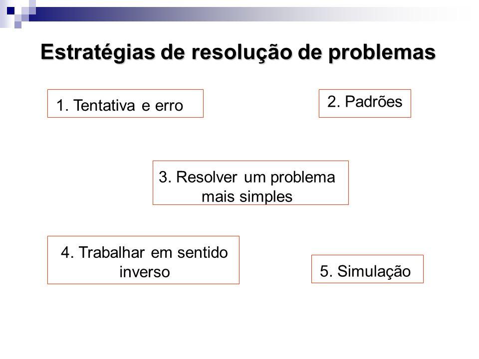 Estratégias de resolução de problemas 1. Tentativa e erro 2. Padrões 4. Trabalhar em sentido inverso 5. Simulação 3. Resolver um problema mais simples