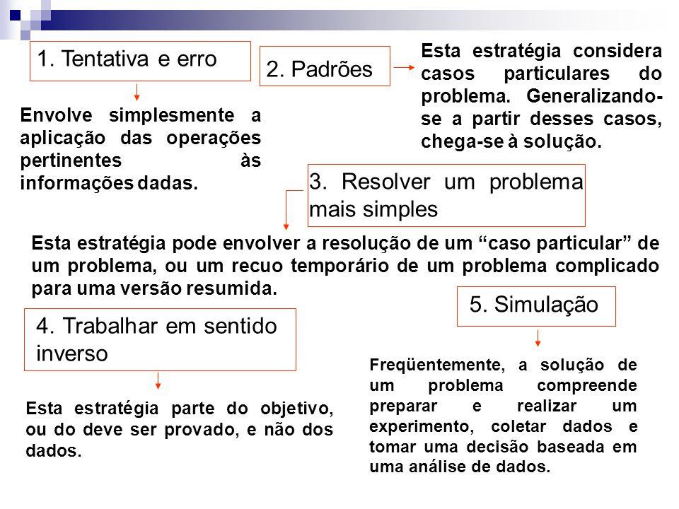 1. Tentativa e erro 2. Padrões 4. Trabalhar em sentido inverso 5. Simulação 3. Resolver um problema mais simples Envolve simplesmente a aplicação das