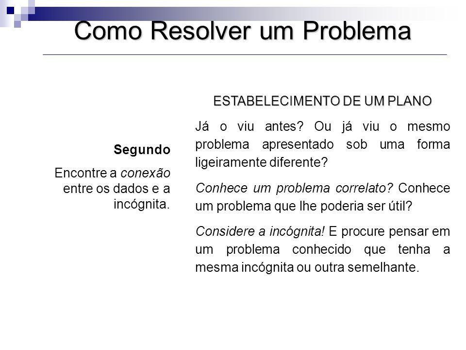 Como Resolver um Problema ESTABELECIMENTO DE UM PLANO Eis um problema correlato e já antes resolvido.