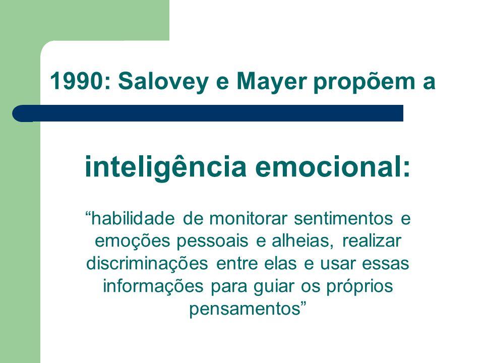 1990: Salovey e Mayer propõem a inteligência emocional: habilidade de monitorar sentimentos e emoções pessoais e alheias, realizar discriminações entr