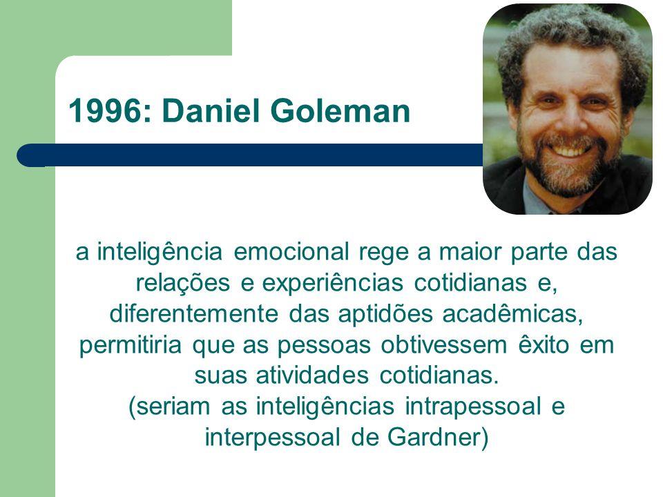 1996: Daniel Goleman a inteligência emocional rege a maior parte das relações e experiências cotidianas e, diferentemente das aptidões acadêmicas, per