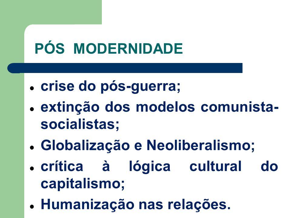 crise do pós-guerra; extinção dos modelos comunista- socialistas; Globalização e Neoliberalismo; crítica à lógica cultural do capitalismo; Humanização