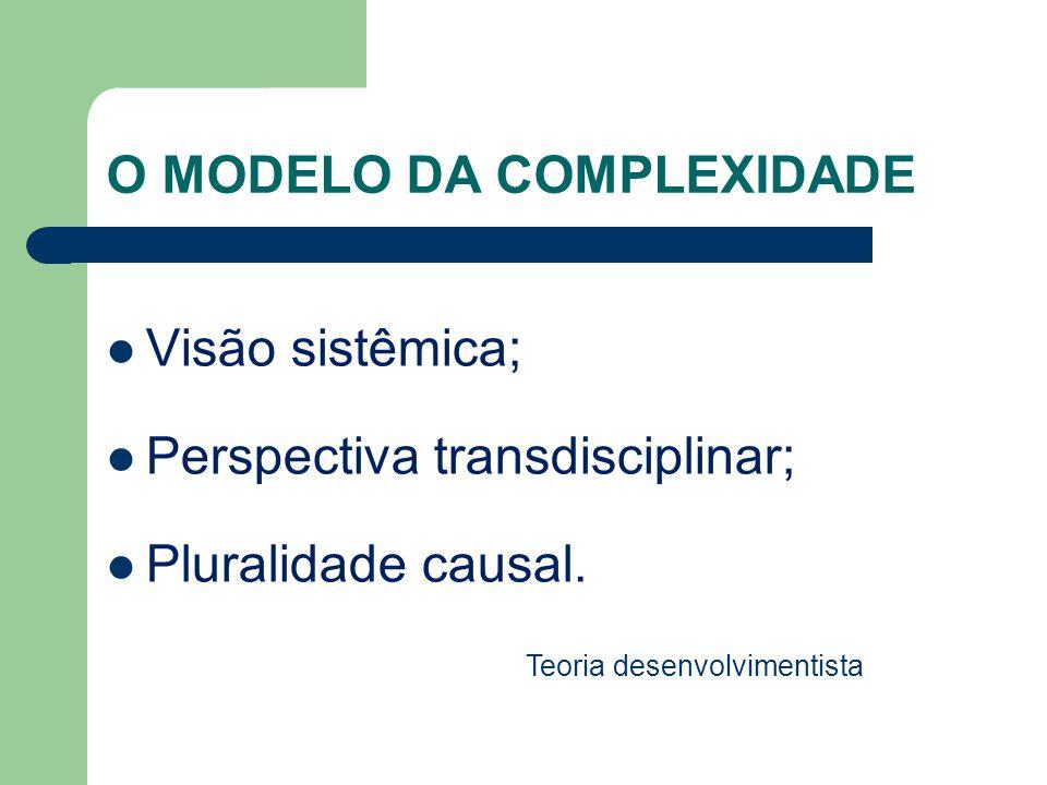 O MODELO DA COMPLEXIDADE Visão sistêmica; Perspectiva transdisciplinar; Pluralidade causal. Teoria desenvolvimentista