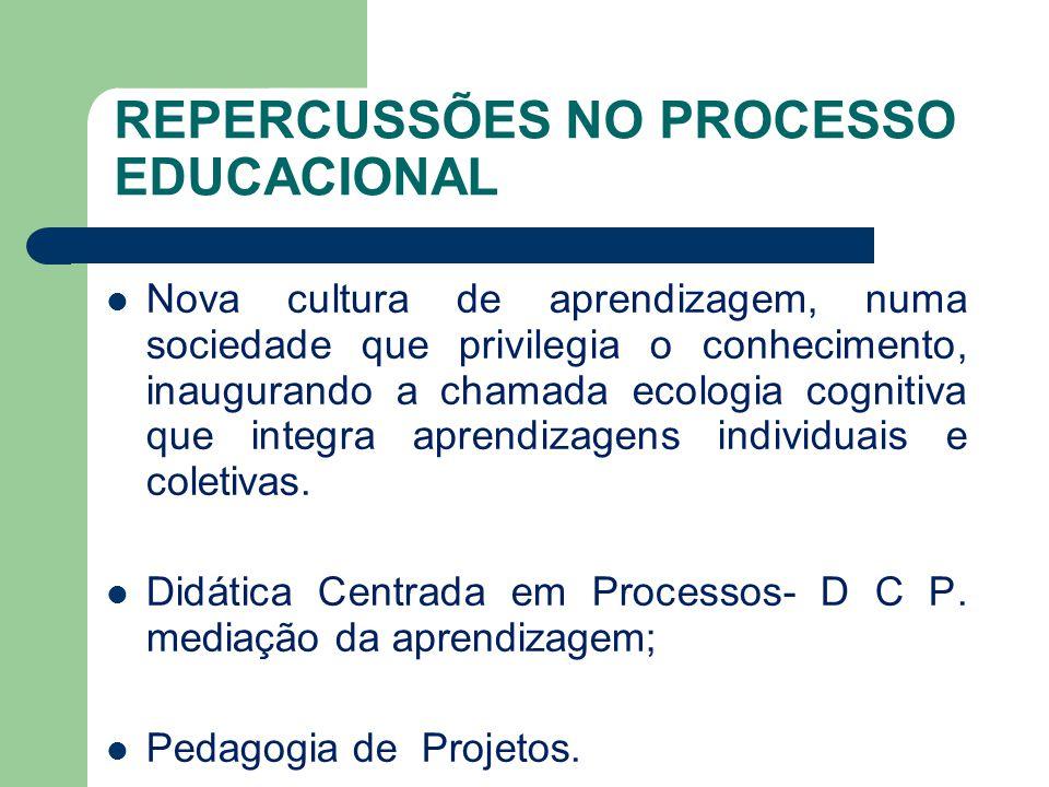 REPERCUSSÕES NO PROCESSO EDUCACIONAL Nova cultura de aprendizagem, numa sociedade que privilegia o conhecimento, inaugurando a chamada ecologia cognit