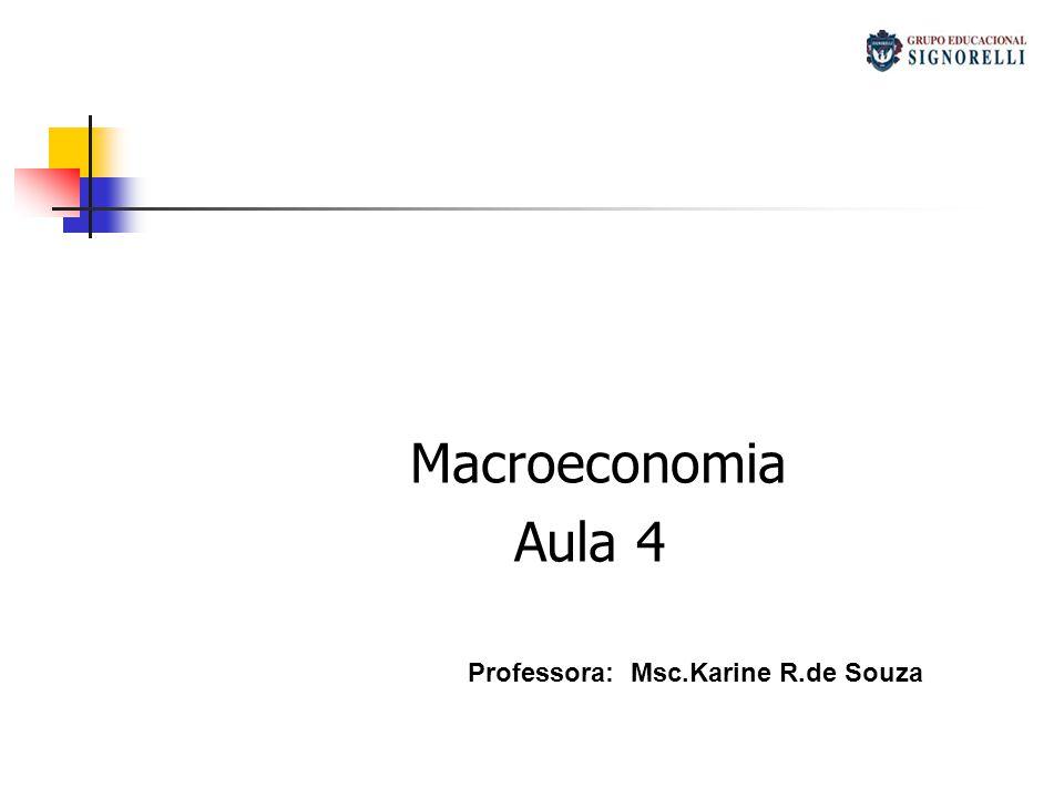 Macroeconomia Aula 4 Professora: Msc.Karine R.de Souza