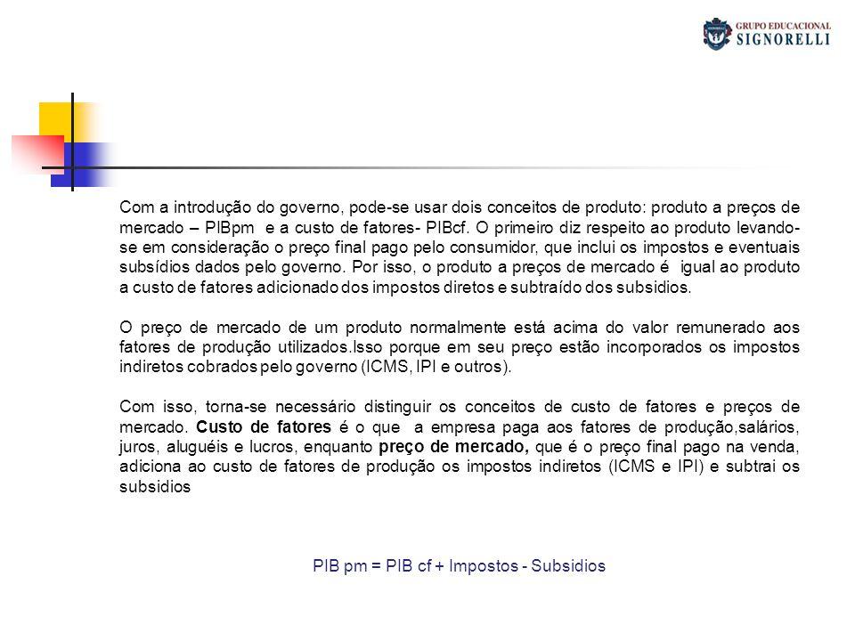 Com a introdução do governo, pode-se usar dois conceitos de produto: produto a preços de mercado – PIBpm e a custo de fatores- PIBcf. O primeiro diz r