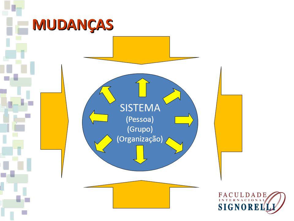 SISTEMA (Pessoa) (Grupo) (Organização) MUDANÇAS