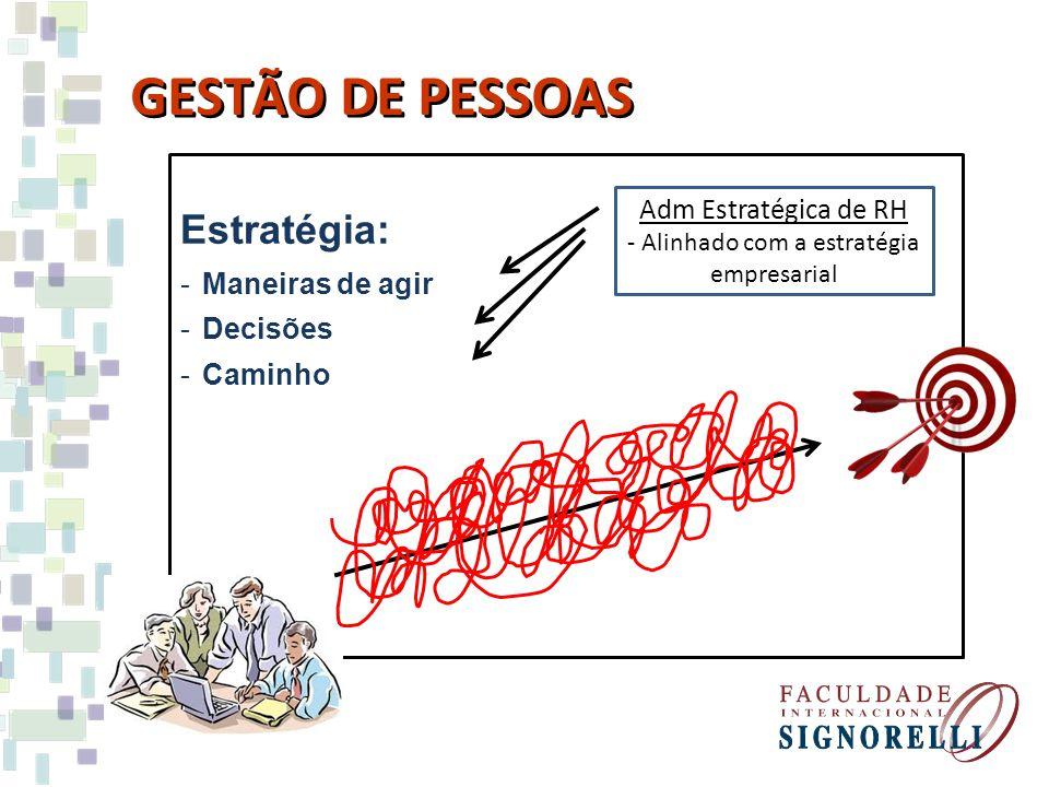 Estratégia: -Maneiras de agir -Decisões -Caminho Adm Estratégica de RH - Alinhado com a estratégia empresarial