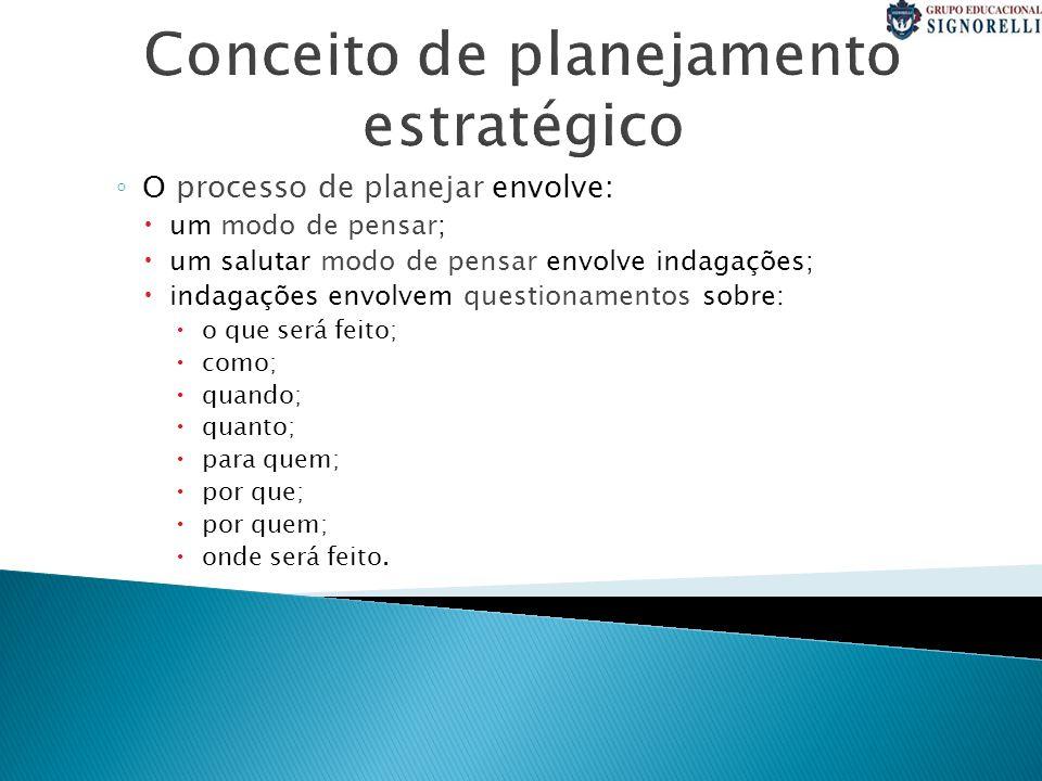 Conceito de planejamento estratégico O processo de planejar envolve: um modo de pensar; um salutar modo de pensar envolve indagações; indagações envolvem questionamentos sobre: o que será feito; como; quando; quanto; para quem; por que; por quem; onde será feito.