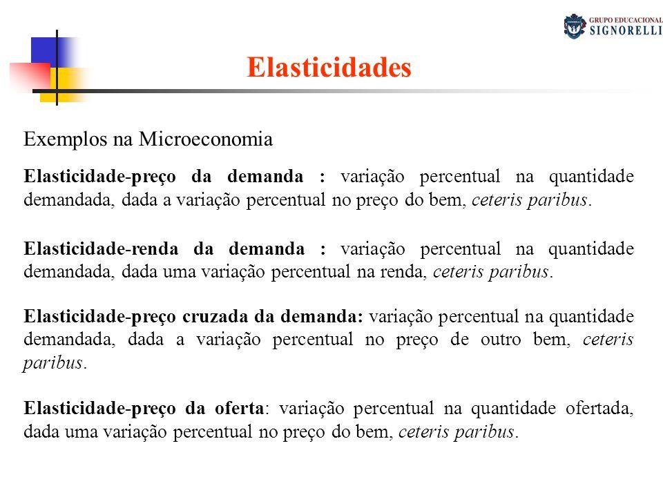Elasticidades Exemplos na Microeconomia Elasticidade-preço da demanda : variação percentual na quantidade demandada, dada a variação percentual no pre