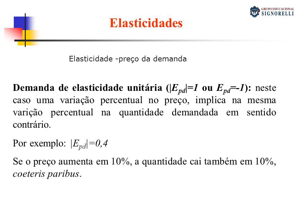 Elasticidades Demanda de elasticidade unitária (|E pd |=1 ou E pd =-1): neste caso uma variação percentual no preço, implica na mesma varição percentu