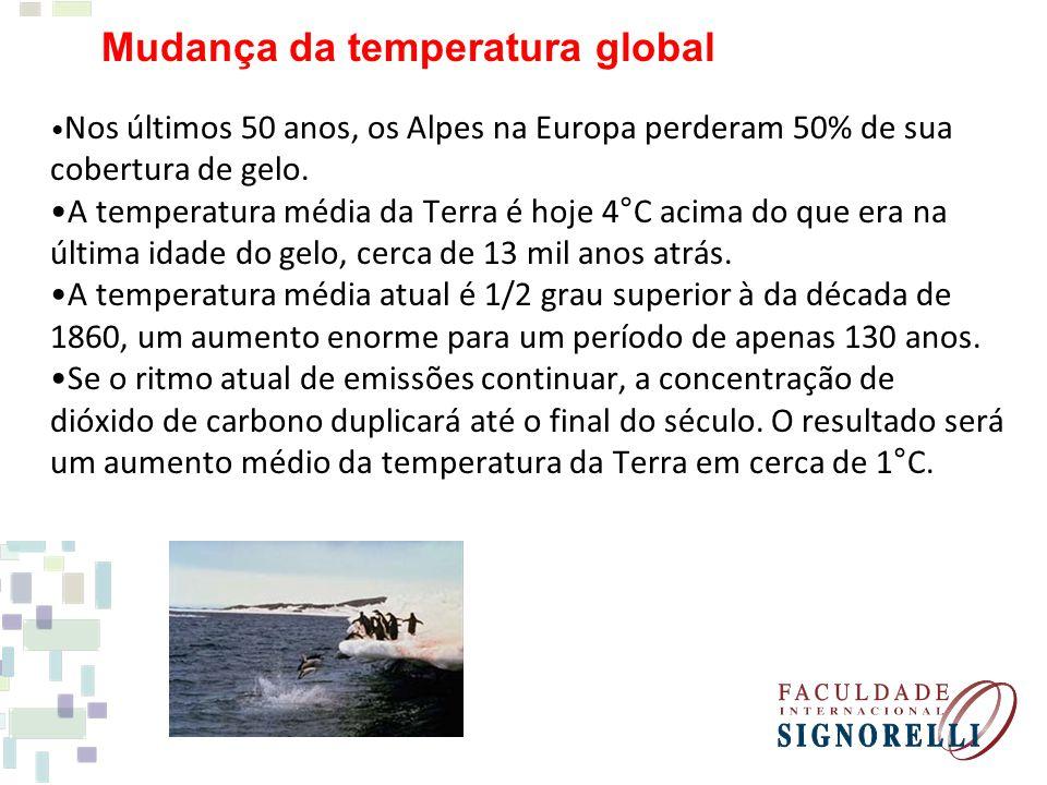 Mudança da temperatura global Nos últimos 50 anos, os Alpes na Europa perderam 50% de sua cobertura de gelo.