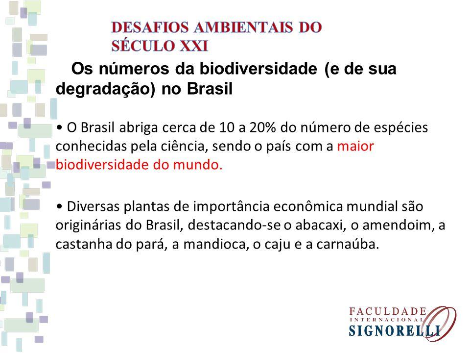 Os números da biodiversidade (e de sua degradação) no Brasil O Brasil abriga cerca de 10 a 20% do número de espécies conhecidas pela ciência, sendo o país com a maior biodiversidade do mundo.