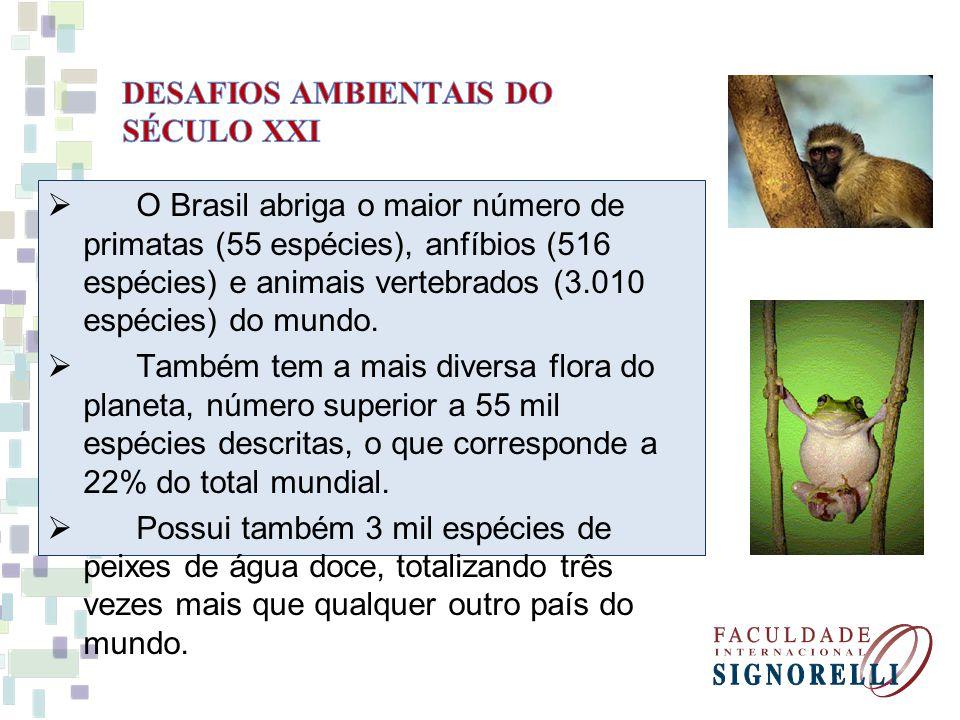 O Brasil é um dos países que possui espécies que são exclusivamente brasileiras, não ocorrendo em nenhum outro lugar.