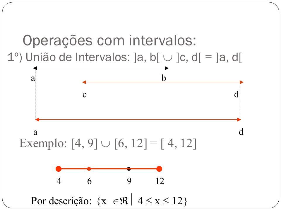 e) Intervalo que tende ao infinito: -4 -3 -2 -1 0 1 2 3 4 Por descrição: { x x -2} Por notação: [-2, + [ Na reta real: -2 + + Observação: o intervalo