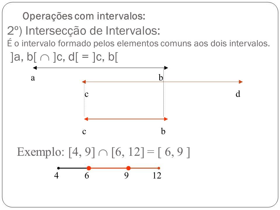 Operações com intervalos: 1º) União de Intervalos: ]a, b[ ]c, d[ = ]a, d[ a b c d a d 4 6 9 12 Exemplo: [4, 9] [6, 12] = [ 4, 12] Por descrição: {x 4