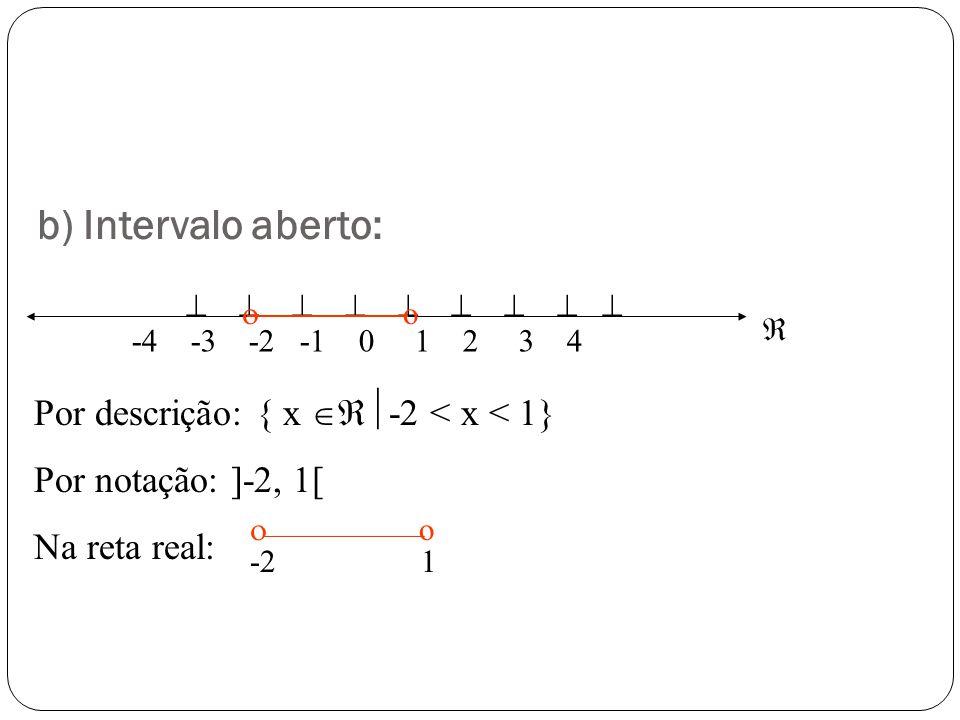 Tipos de Intervalos Numéricos a) Intervalo fechado: -4 -3 -2 -1 0 1 2 3 4 Por descrição: { x -2 x 1} Por notação: [ -2, 1] Na reta real: -2 1